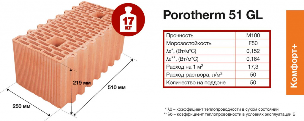 Porotherm 51 Green Line (GL)