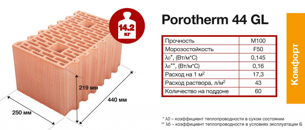 Porotherm 44 Green Line (GL)