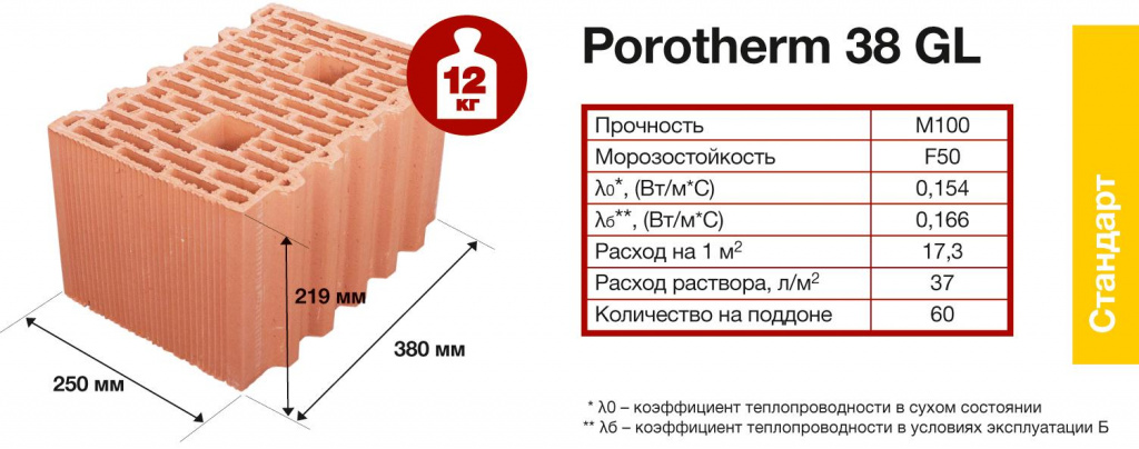 Porotherm 38 Green Line (GL)